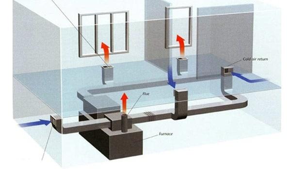 luchtverwarming  prijsadvies  voordelen verwarmen met lucht
