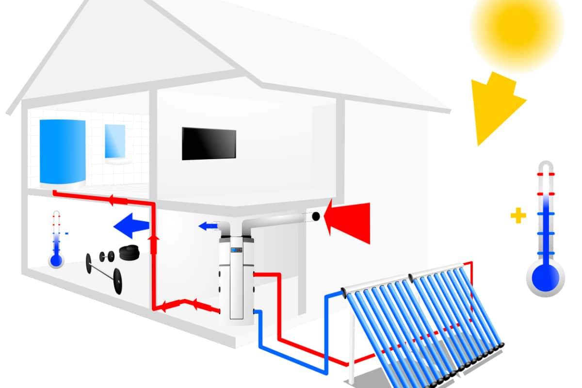 verwarming-via-zonneboiler